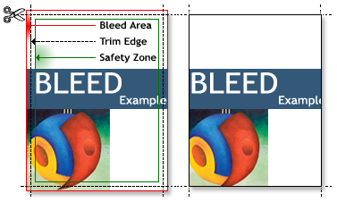 bleed before and after illustration